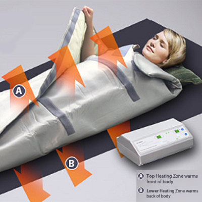 Melt away those kilos and get rid of cellulite with the Body Shaping Health Cocoon for R14 500!